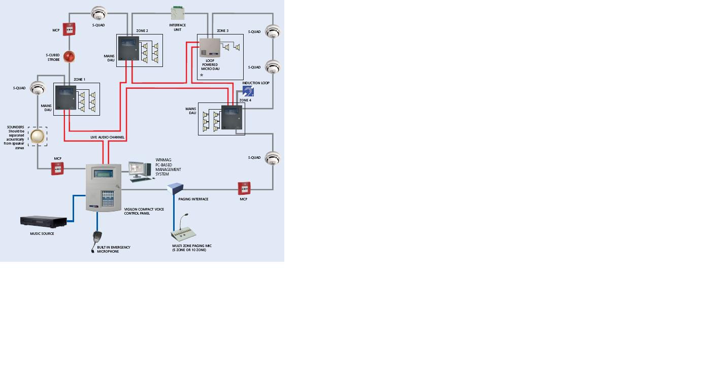 Gent Fire Alarm System Wiring Diagram 37 Images Security Systems Voice Intelligent Life Safety Limited